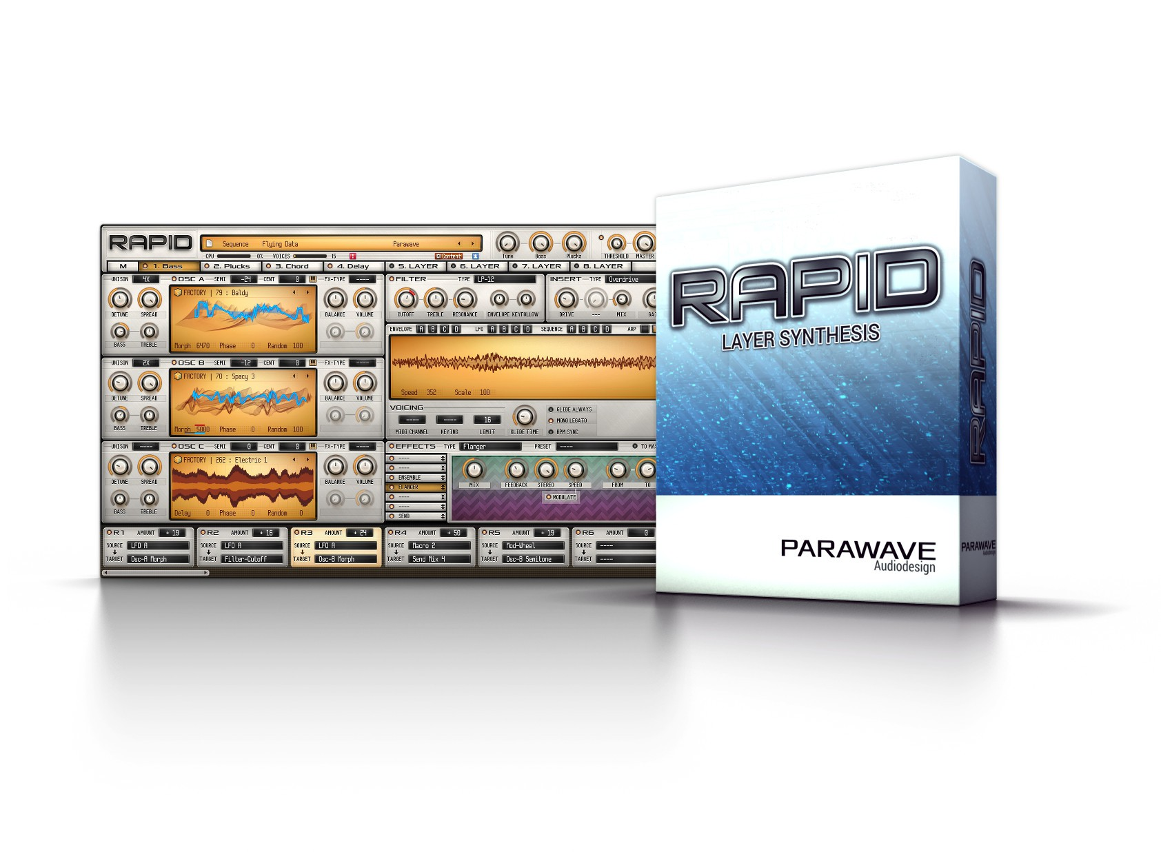 RAPID Synthesizer